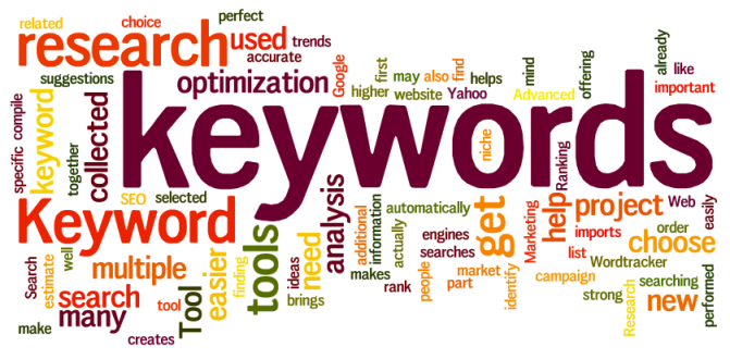 keywords for blogs